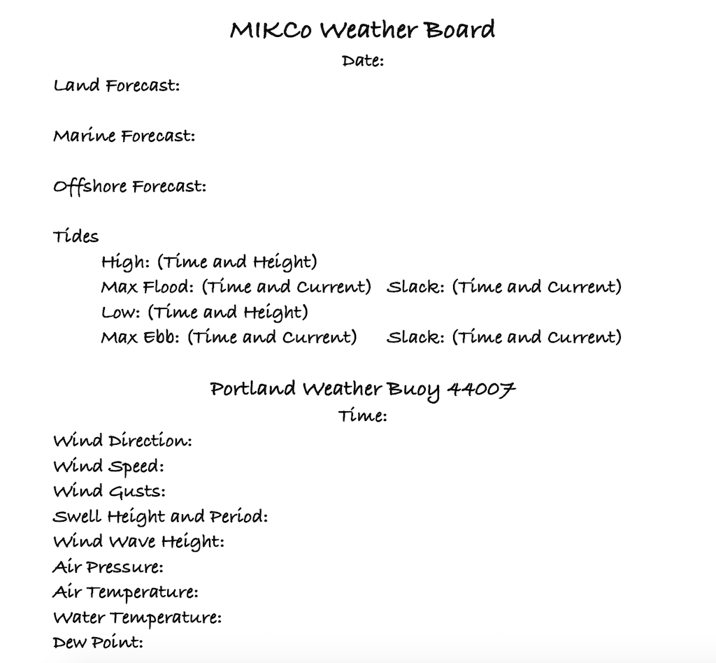 MIKCo Weather Board